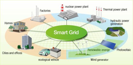Progetto internazionale sulle Smart Grid, a settembre al via i test della ricerca sannita