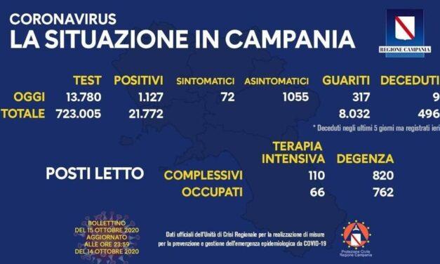 Campania, nuova stretta del governatore De Luca per fronteggiare la salita dei contagi da Covid